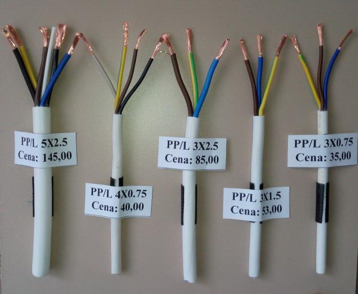 Cena kablovi za struju